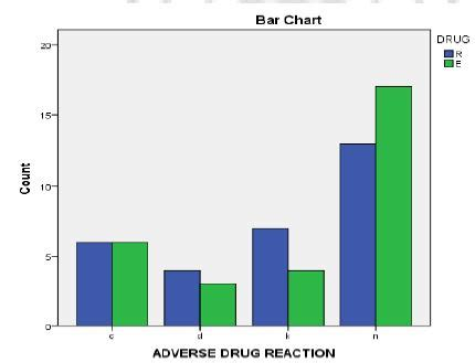 Meta-analysis of individual-patient data from EVAR-1